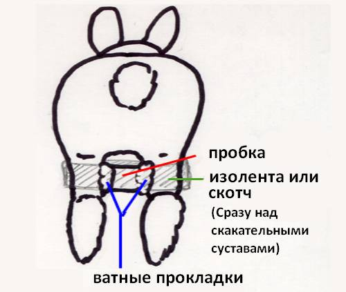 разъезжаются задние лапы кролика